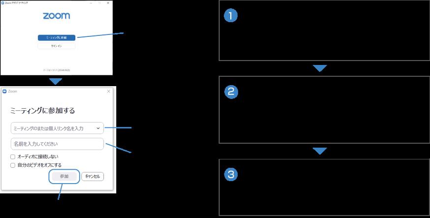 「遠隔オンライン面会」の接続方法